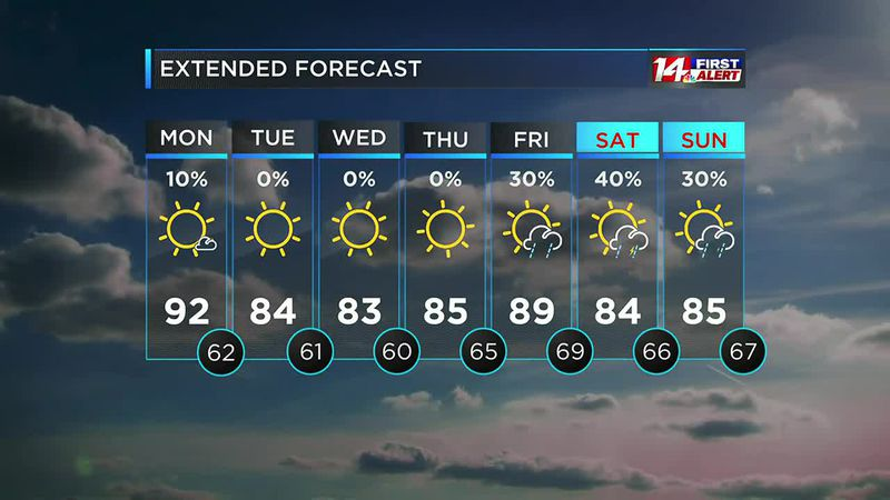 14 First Alert 6/13 at 5pm