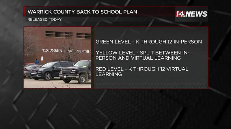 Warrick Co. Schools release more detailed back-to-school plans