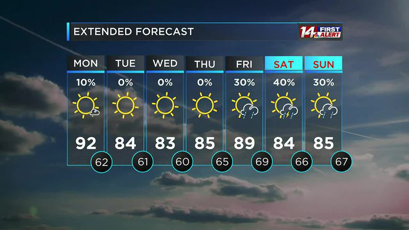 14 First Alert 6/13 at 10pm