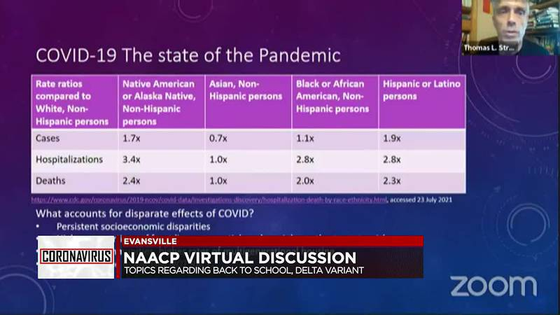 'It could be devastating': NAACP addresses concern over Delta variant, low vaccination rates