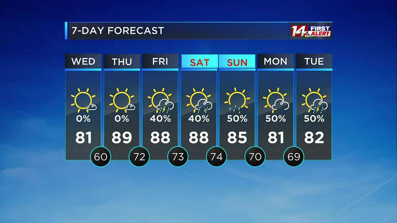 6/23 14 First Alert Forecast at 11 a.m.