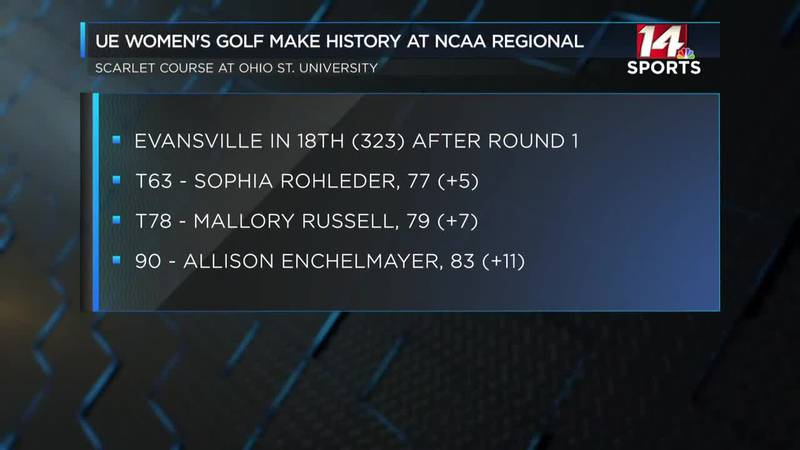 Women's golf completes opening day at NCAA Regional