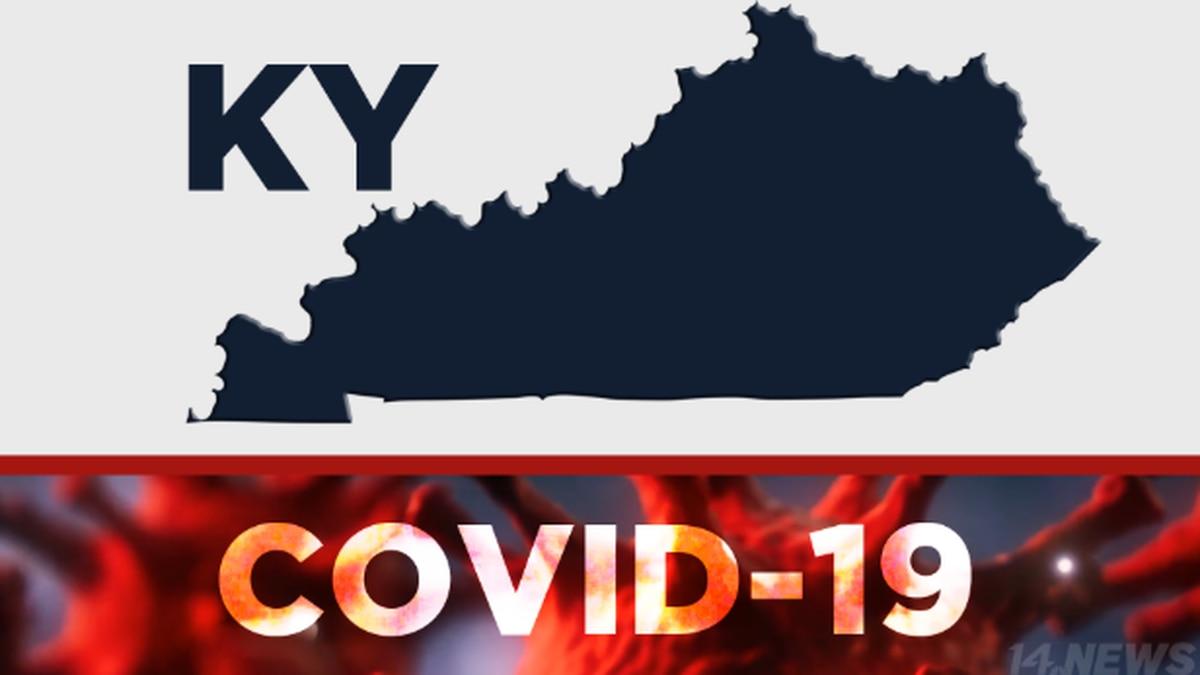 Kentucky COVID-19 graphic.