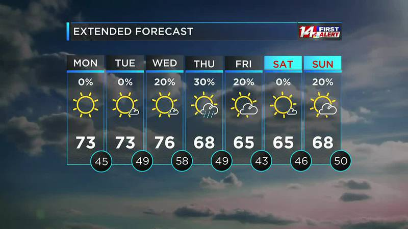 14 First Alert 10/18 at 10pm