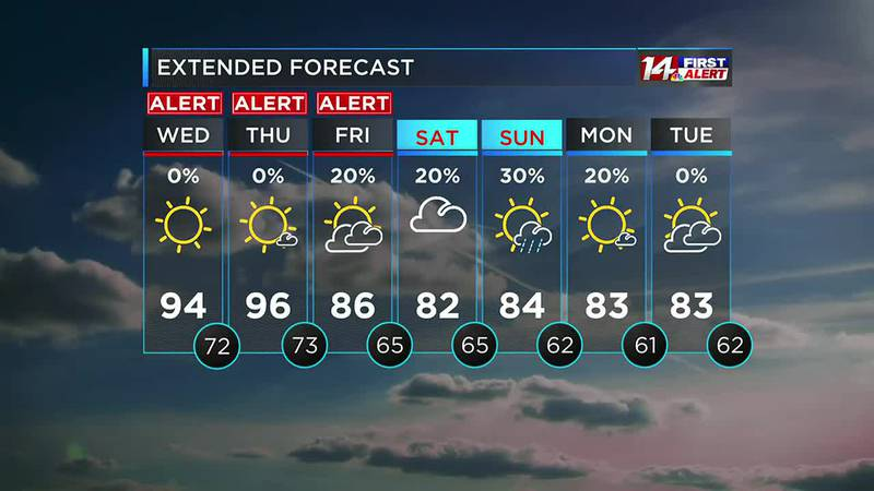 7/27 14 First Alert Forecast at 10 p.m.