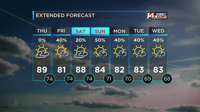 14 First Alert 6/23 at 4pm
