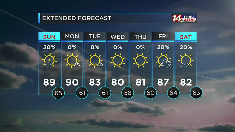 14 First Alert 6/12 at 10pm