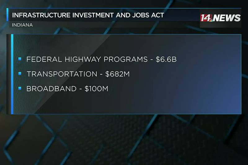 How the Tri-State benefits from the US infrastructure bill