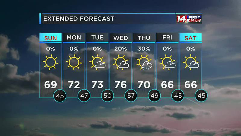 14 First Alert 10/16 at 10pm