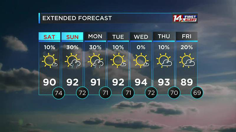 14 First Alert 7/23 at 10pm