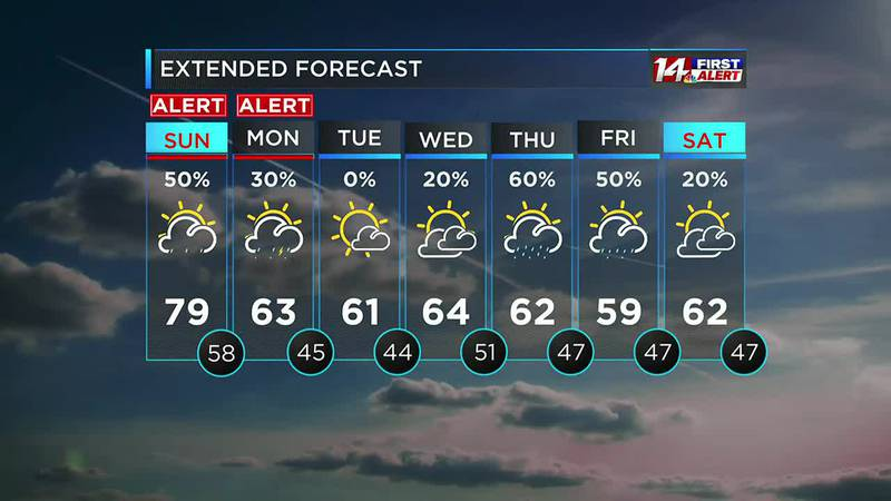 14 First Alert 10/23 at 6pm