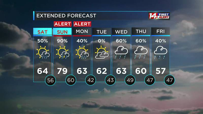 14 First Alert 10/22 at 10pm